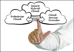 Significant Growth Predicted for Hybrid Cloud