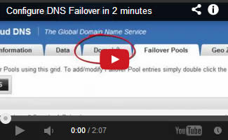 Configure Cloud DNS Failover in 2 minutes
