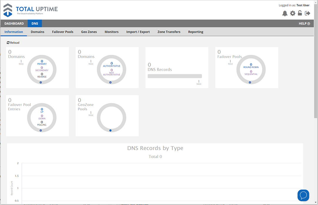 Cloud DNS main dashboard
