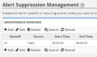 alert suppression management