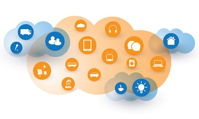 Multicloud Networking